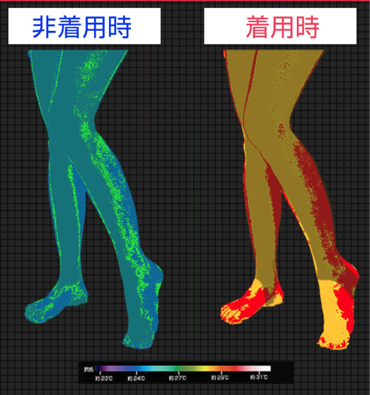 レグスリマーメイクトレンカの着用時サーモグラフィ画像