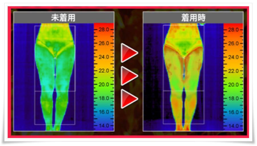 メディレギンスの公式サイトのゲルマチタン効果の写真