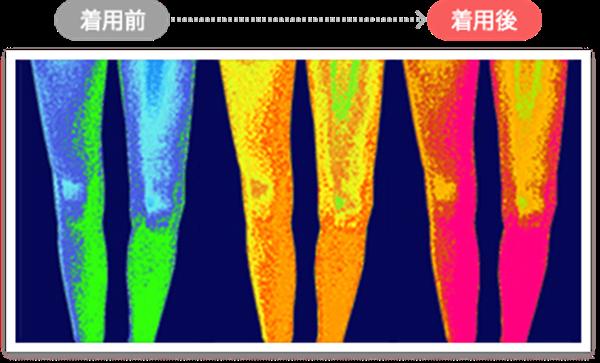 履くだけイージースリムレッグのサーモグラフィ画像