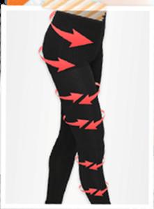 履くだけイージースリムレッグのネオコルテックス特殊構造の画像