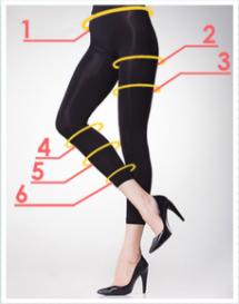 プロフェッショナルスレンダーメイクレギンスの6段階着圧の画像