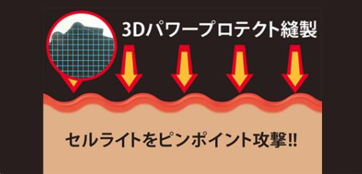 プロフェッショナルスレンダーメイクレギンスの3Dパワープロテクト製法の画像