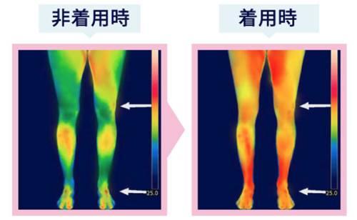 レッグエクストラスリムのサーモグラフィ画像